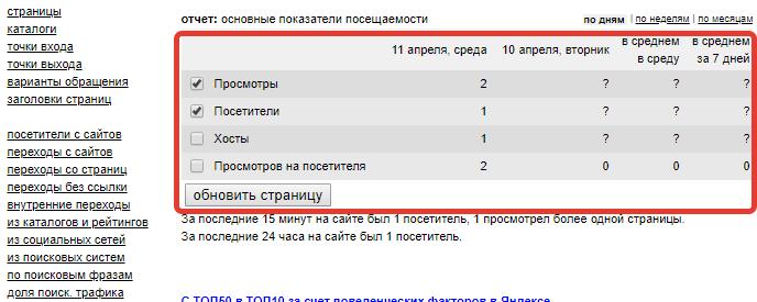 Установить счетчик LiveInternet